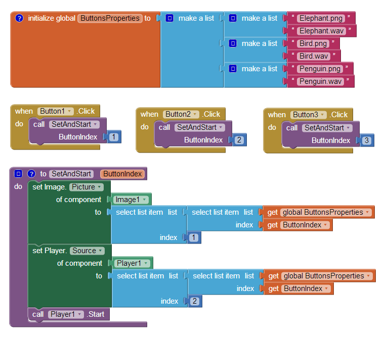 Any component blocks